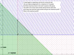 Linear Programming Example (Basic)