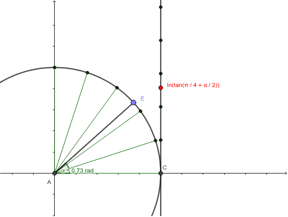 緯度はこの式のように変換される。 ワークシートを始めるにはEnter キーを押してください。