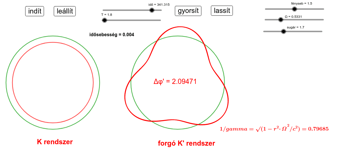 Lorentz-transzformáció alapján forgó rendszerbe transzformálunk Press Enter to start activity