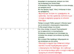 Πεδίο ορισμού-Σύνολο τιμών συνεχούς συνάρτησης