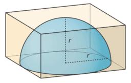 Estimating a Hemisphere: IM 8.5.19