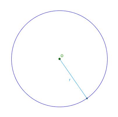 Quando vogliamo calcolare l'area o il perimetro di unpoligono, come ad esempio un triangolo, utilizziamo formule specifiche a seconda dell'oggetto geometrico che stiamo considerando. In questa lezione elenchiamo le formule principali per determinare alcune grandezze relative a unaCirconferenzae al cerchio che essa determina. Per una circonferenza con raggio di misurar, abbiamo: Lunghezza della circonferenza: [math]C=2\pi r[/math] Area del cerchio: [math]A=r^2\pi[/math] Raggio: [math]C\div2\pi[/math] Diametro: [math]d=2r[/math]