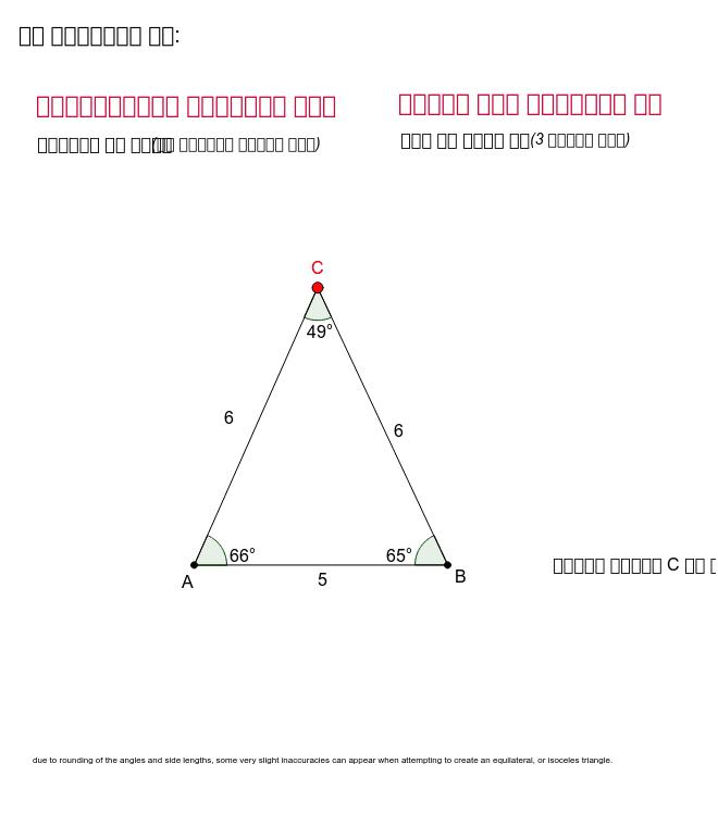 निर्देश: शीर्ष बिंदु C को खींच कर विभिन्न प्रकार के त्रिभुज बनाएं। भुजाओं और कोणों के माप को देख कर त्रिभुजों के प्रकार को पहचानिए।  Press Enter to start activity