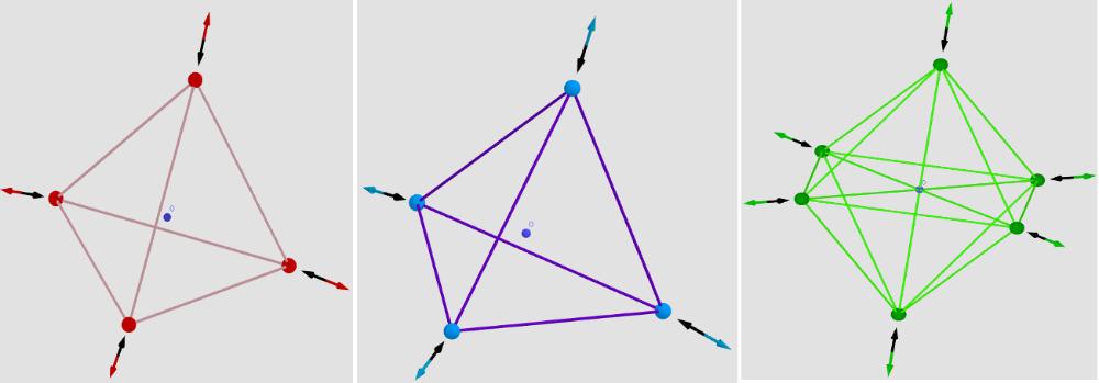 [color=#ff0000]max:[/color] Tetrahedron [color=#0000ff]min: [/color]Tetrahedron [color=#6aa84f]sad:[/color] Octahedron