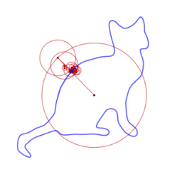 Drawing a Cat with epicycles