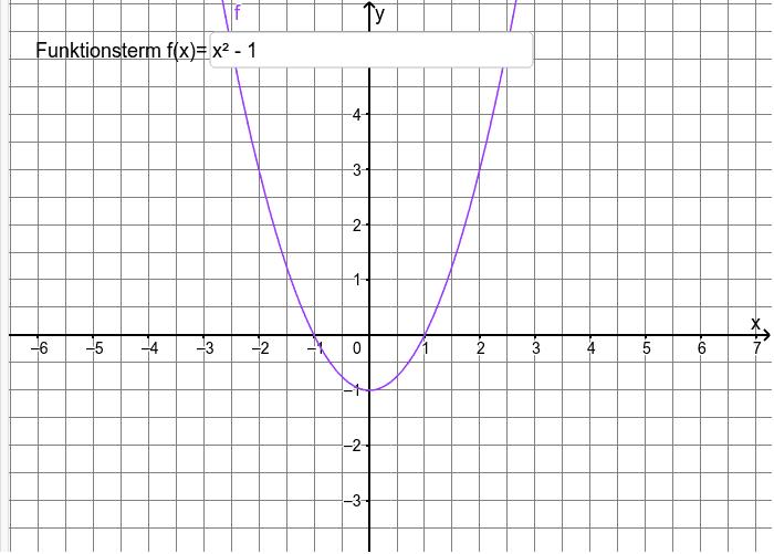 Gib die Funktion ein, deren Graph du sehen willst. Drücke die Eingabetaste um die Aktivität zu starten