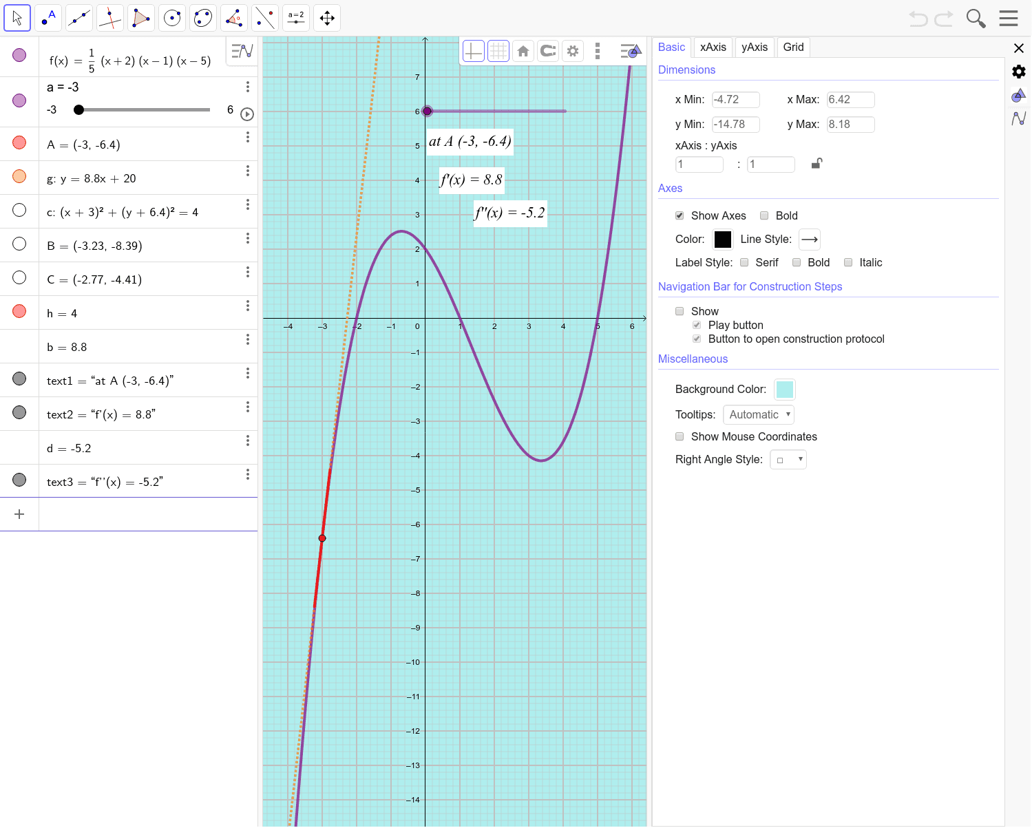 Find the local extrema of f(x). Press Enter to start activity