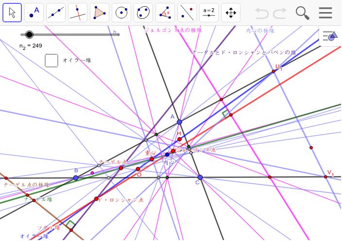 内心、垂心、ジェルゴンヌ点、ナーゲル点の極線は一点A1で交わる。これらの点を通る極線との垂線はド・ロンシャン点を通る。 ワークシートを始めるにはEnter キーを押してください。