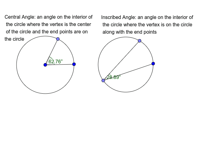 Central and Inscribed Angles Press Enter to start activity