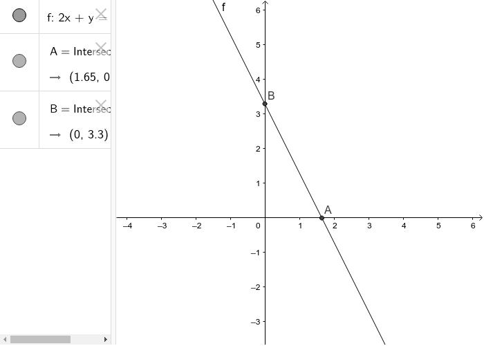 Ecuación simétrica de una recta Presiona Intro para comenzar la actividad