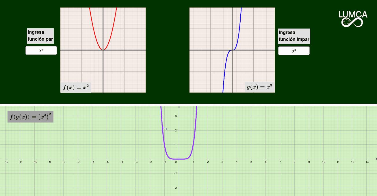 Composición Par - Impar Presiona Intro para comenzar la actividad