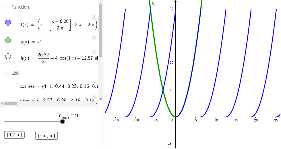 Fourier Example Press Enter to start activity