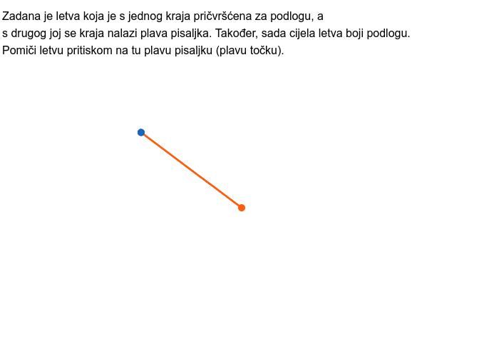Crtanje kruga Pritisnite Enter kako bi pokrenuli aktivnost