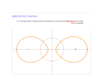 elliptische Funktion - GeoGebra.pdf