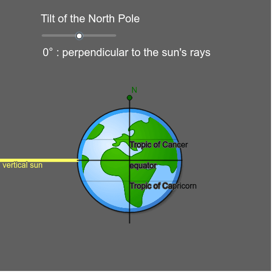 4) BONUS: Tilt the earth to winter in Australia. (Careful: remember that Australia is in the southern hemisphere!) Press Enter to start activity