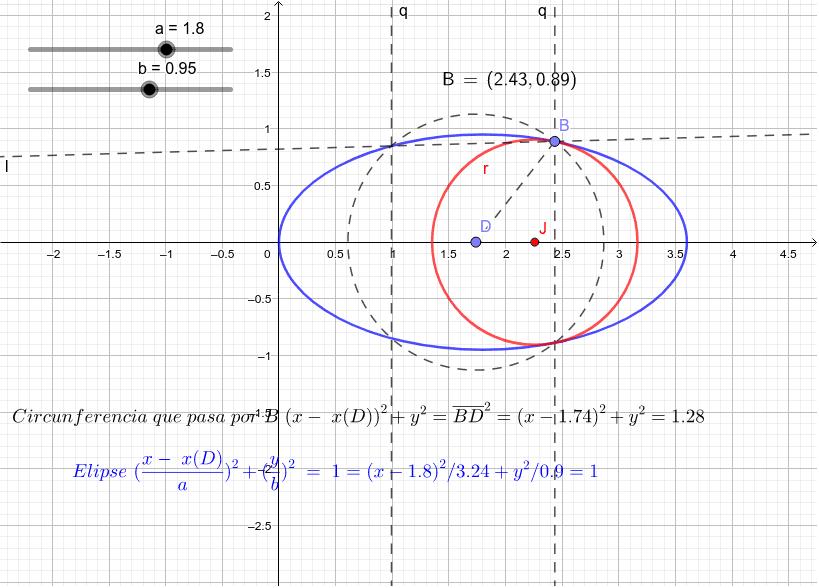 Figura 12 de la Geometrie Presiona Intro para comenzar la actividad