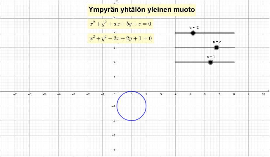 Voit muuttaa liukukytkimillä ympyrän yhtälöä Paina Enter aloittaaksesi