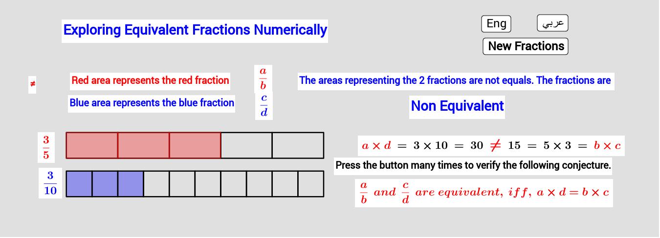 Exploring Equivalent Fractions Numerically       استكشاف تكافؤ الكسور عددياً Press Enter to start activity