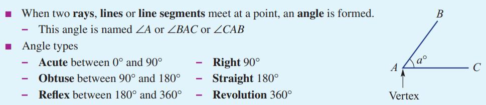 Summary of Angles