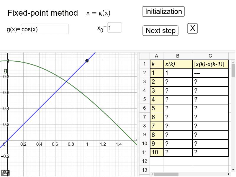 Fixed-point method Zahajte aktivitu stisknutím klávesy Enter