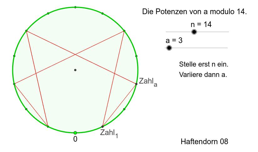 """Stelle n ein und betrachte dann die Potenzen einer Zahl a, Die Anzahl der Strecken heißt """"Ordnung von a modulo n"""" Drücke die Eingabetaste um die Aktivität zu starten"""