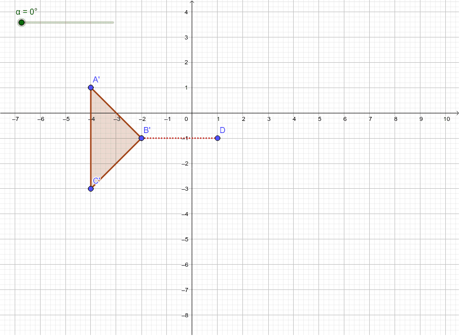 Move the slider to demonstrate a rotation around a point. Press Enter to start activity