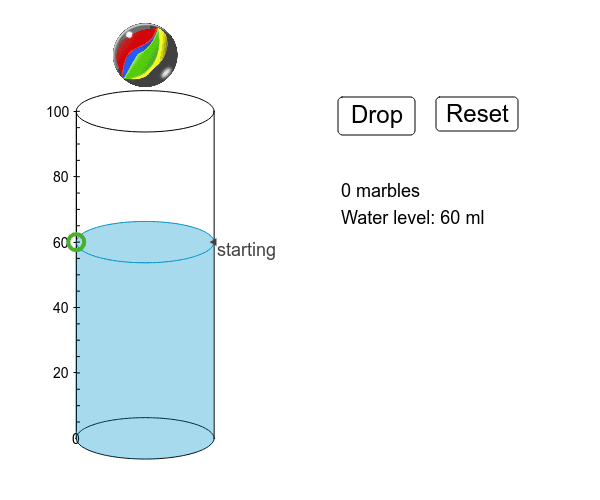 In this demonstration below, their are zero marbles and the water is at 60 ml. How many marbles are needed to have the water go up to 100? Plot this on a graph (graphy below) and write the answer below.