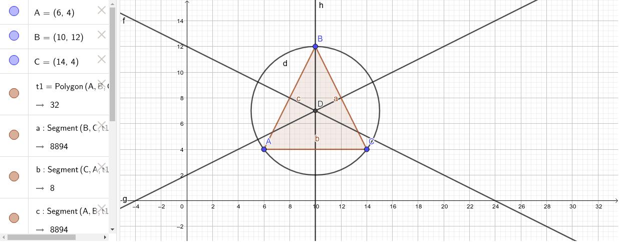 Construye un triángulo de forma que puedas variar sus vértices. Utilízalo para comprobar las propiedades del circuncentro (Es el punto de corte de las tres mediatrices). Presiona Intro para comenzar la actividad