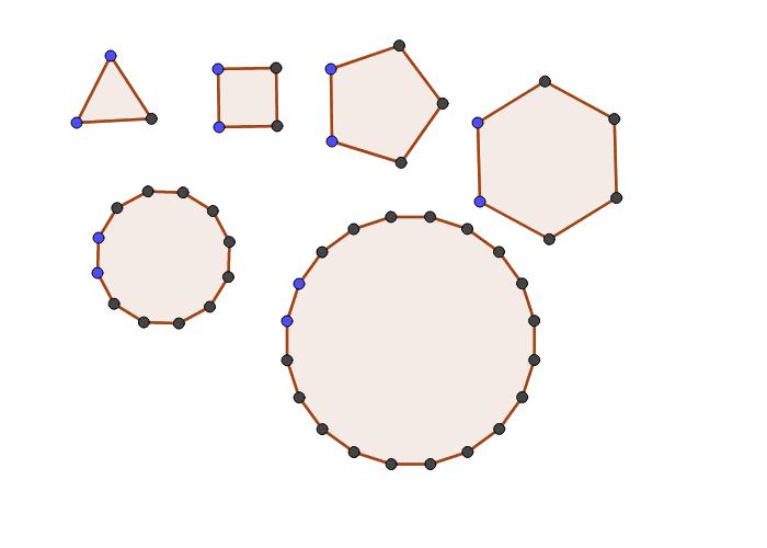 Construção de Polígonos Convexos Regulares Press Enter to start activity