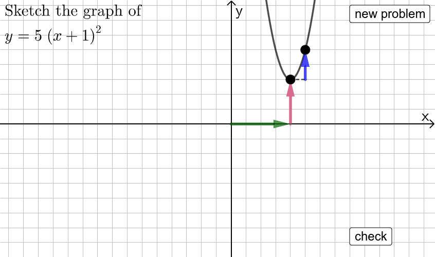 Move the LARGE POINTS to sketch the graph of the function given.  Press the CHECK button to check your graph.  Press Enter to start activity