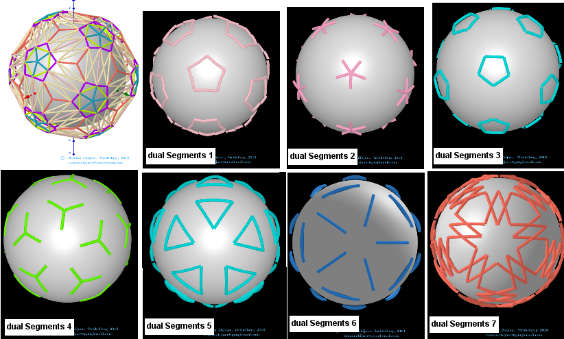 projections of segments of polyhedron surfaces on sphere surface: Segments 1-7