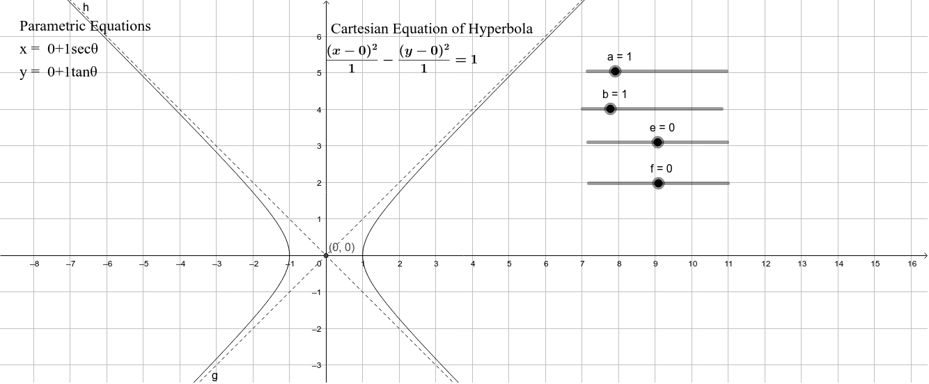 Hyperbola - Cartesian and Parametric Equations Press Enter to start activity