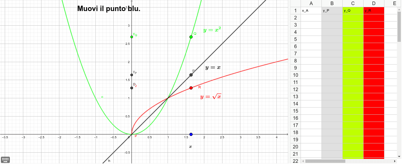 1) Muovi il punto blu. Osserva i grafici e la tabella. Poi rispondi alle domande sotto. Premi Invio per avviare l'attività