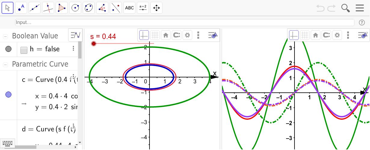 Die Fläche entsteht bei Variation von s mit den Pfeiltasten, rechts in kartesischer Sicht der Parameterfunktionen Drücke die Eingabetaste um die Aktivität zu starten