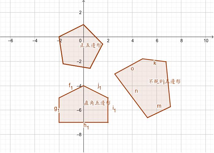 各種五邊形 按 Enter 鍵開始活動