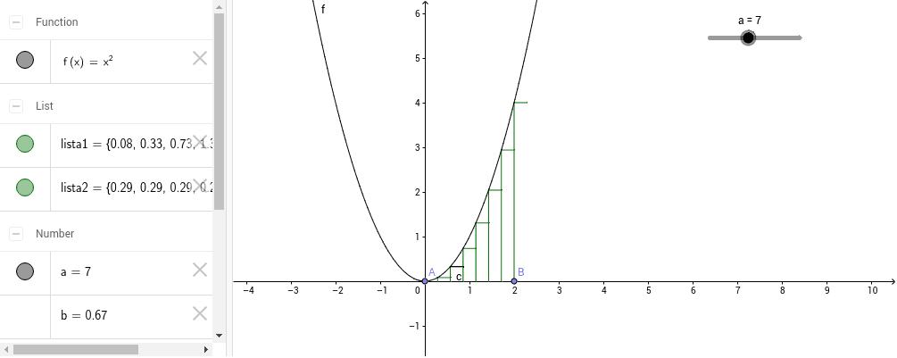 Area bajo la curva y = x²  Presiona Intro para comenzar la actividad