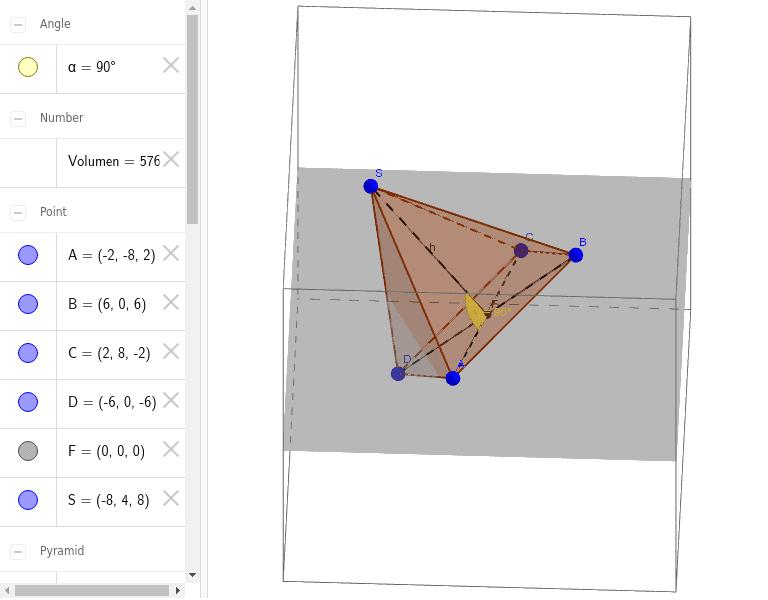 Grafische Ausführung mit Geogebra Drücke die Eingabetaste um die Aktivität zu starten