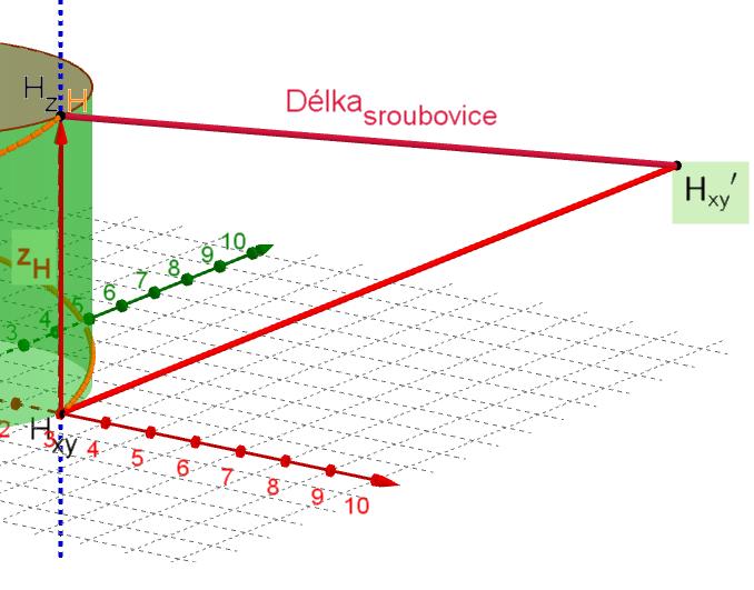 Kopie trojúhelníku potřebného k určení délky šroubovice v jednom závitu. Obrázek pochází z appletu v předchozí kapitole.