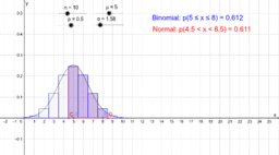 Normal Approximation to the Binomial Distribution
