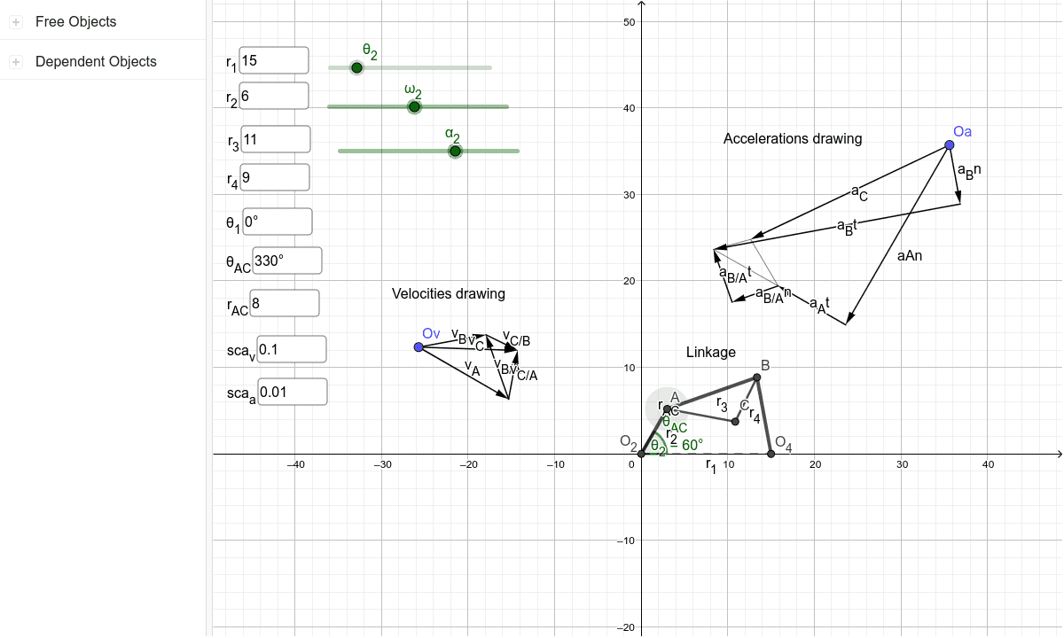 Editable position, velocity and acceleration problem calculation of a four-bar linkage. Press Enter to start activity