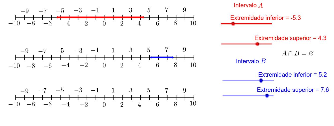 Interseção de intervalos Press Enter to start activity