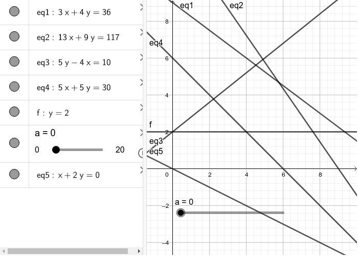 Linear Programming Integer Solutions Press Enter to start activity