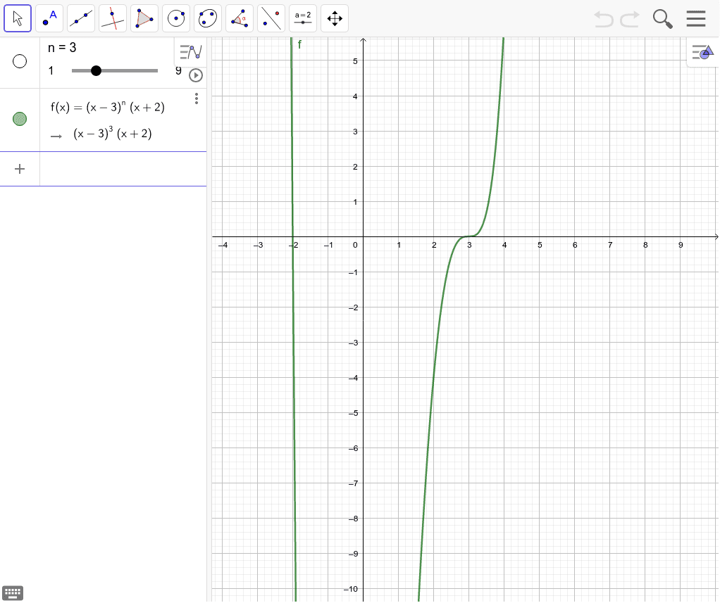 Move the slider to see how the graph changes. Press Enter to start activity