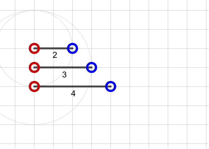 과제2. 세 변의 길이가 2, 3, 4인 삼각형(SSS) 활동을 시작하려면 엔터키를 누르세요.