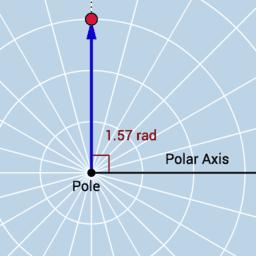 Polar Coordinates! (Intro)