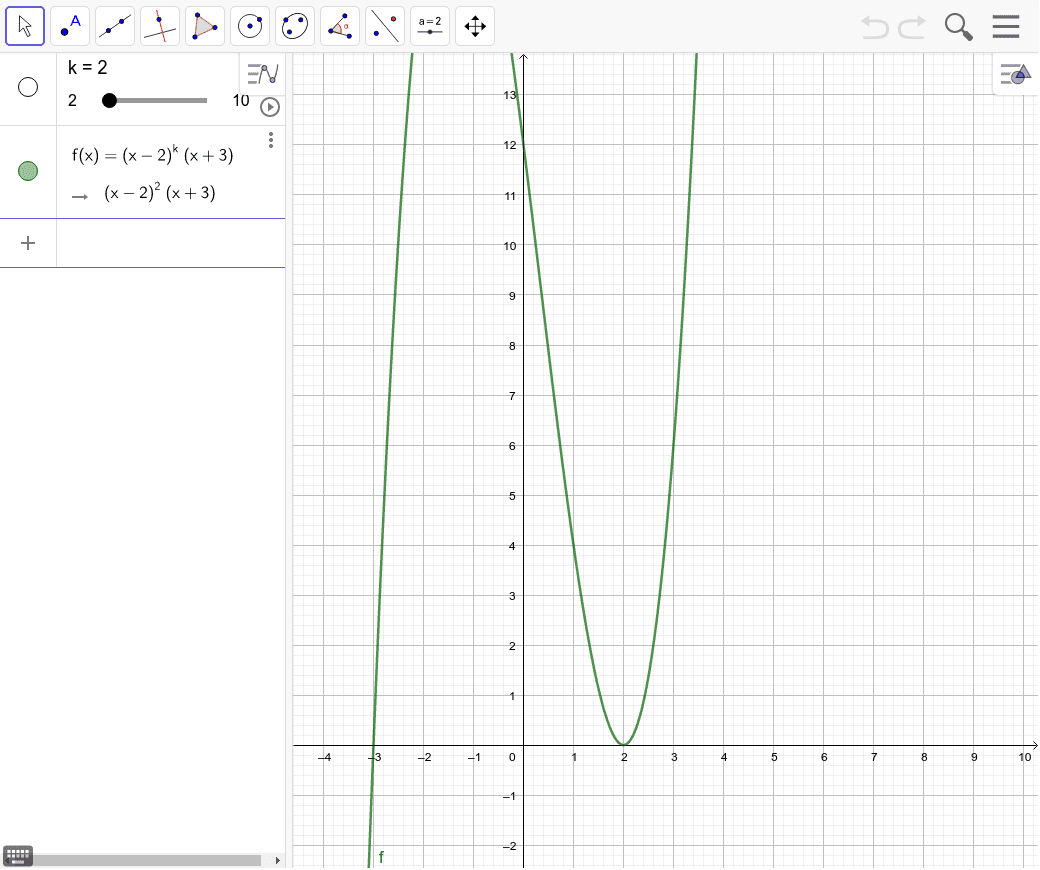 Move the slider and notice how the graph changes. Press Enter to start activity