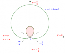 GeoGebra Apps for A-Level Further Pure Mathematics