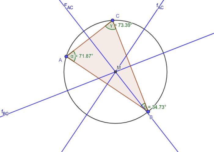 A háromszög körülírt köre Press Enter to start activity