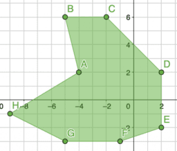 Shapes on the Coordinate Plane: IM 6.7.15