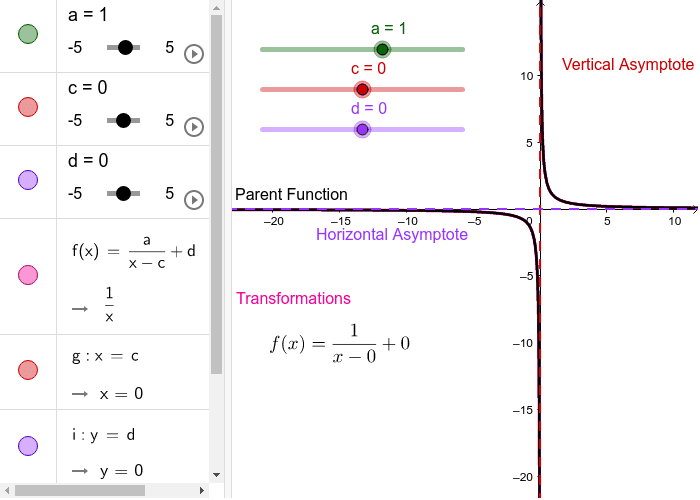 Rational Functions.  Use the sliders to explore how a, h, and k affect the graph.  Then answer the questions below. Press Enter to start activity